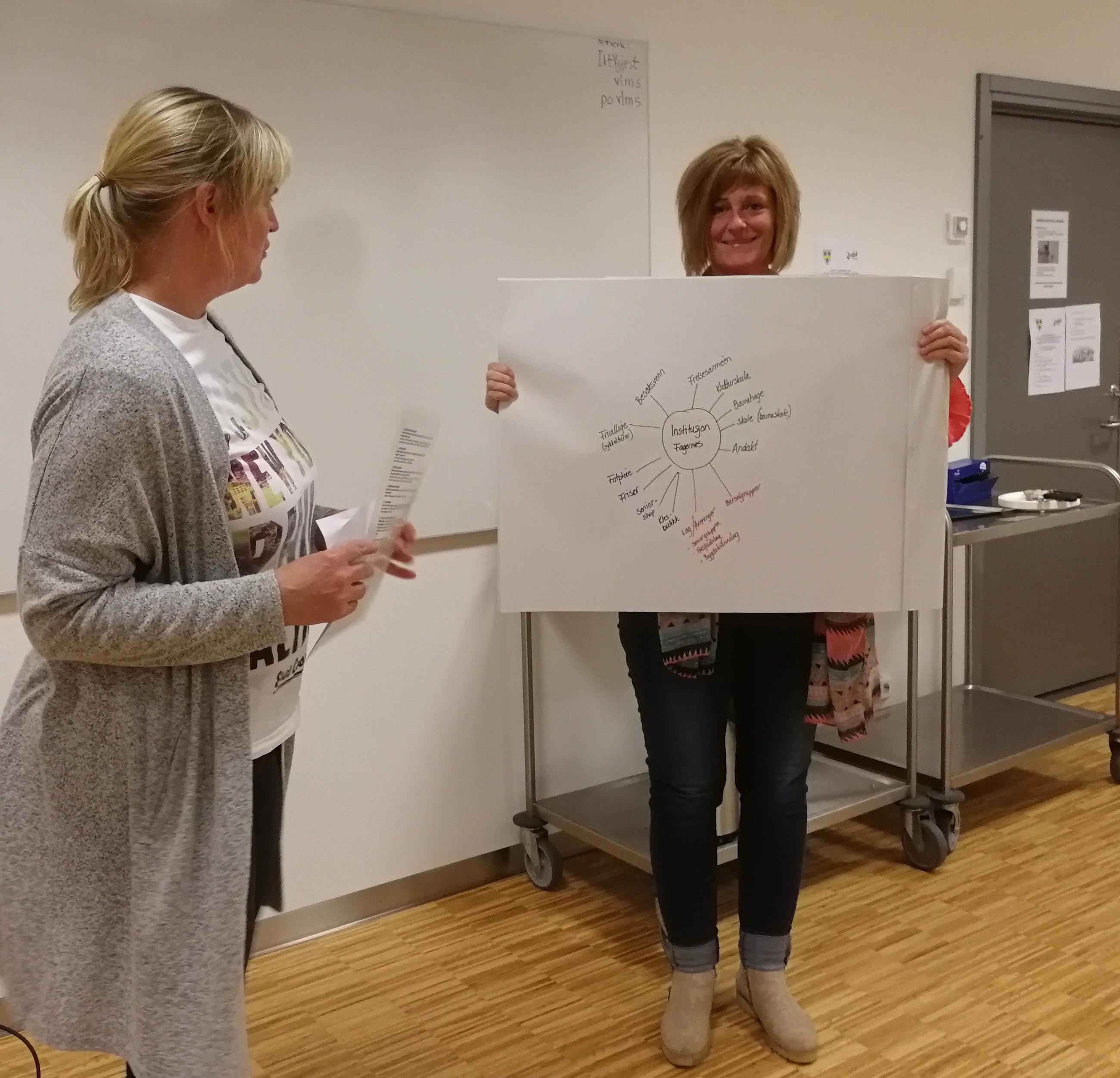 Kartlegging av nærmiljøet på Fagernes presenteres i plenum av ansatte.